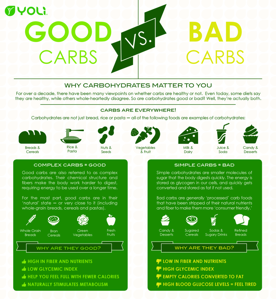 Good_vs_Bad_carbs